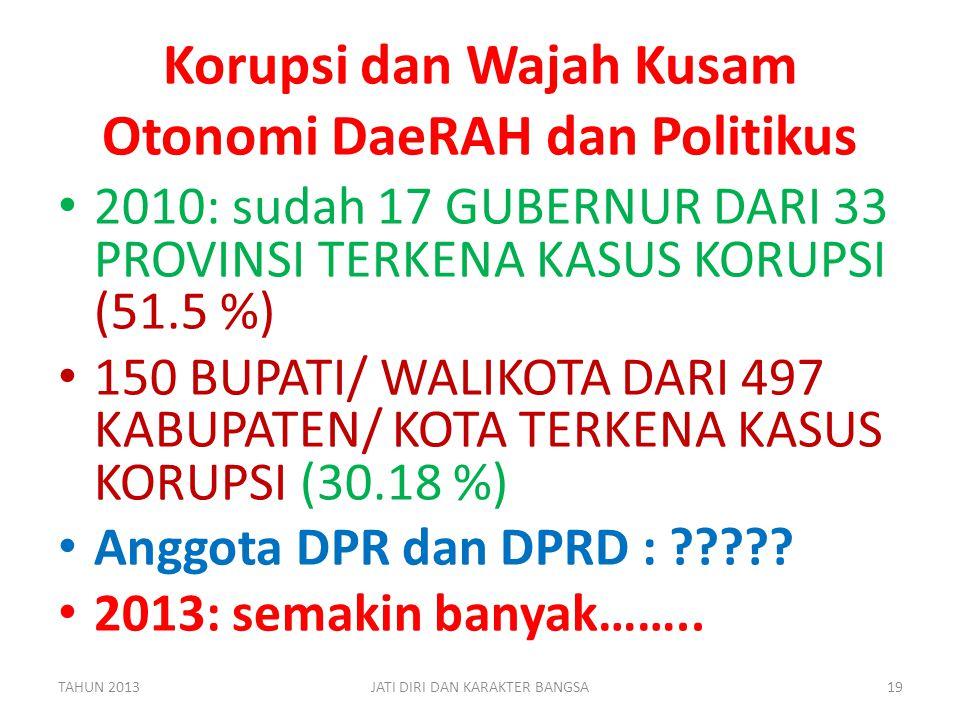 Korupsi dan Wajah Kusam Otonomi DaeRAH dan Politikus • 2010: sudah 17 GUBERNUR DARI 33 PROVINSI TERKENA KASUS KORUPSI (51.5 %) • 150 BUPATI/ WALIKOTA