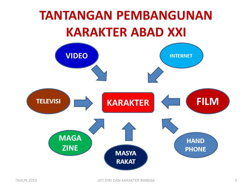 WE CANNOT TEACH WHAT WE WANT, WE CAN ONLY TEACH WHAT WE ARE MAKNA TATA NILAI TAHUN 2013JATI DIRI DAN KARAKTER BANGSA74