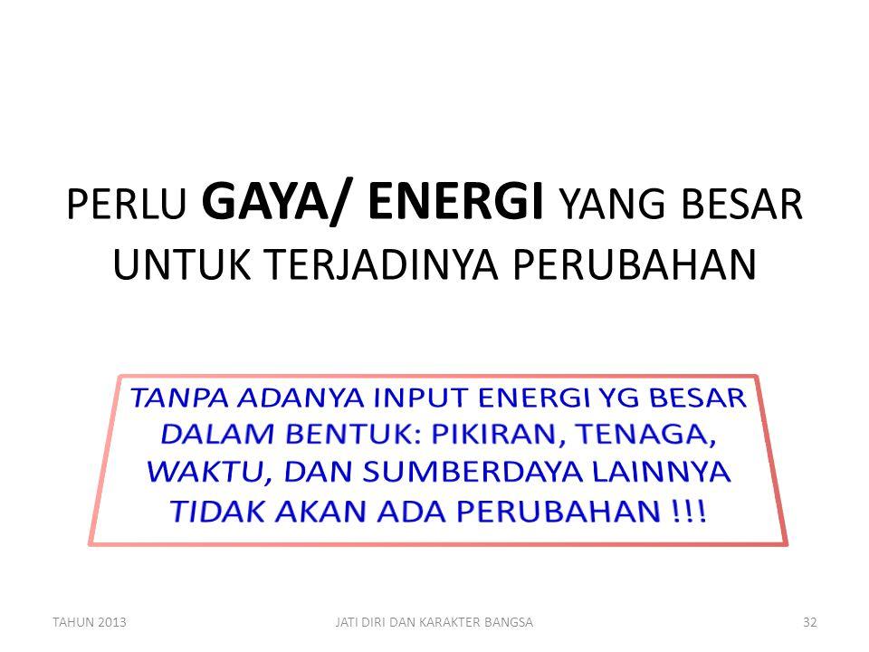 PERLU GAYA/ ENERGI YANG BESAR UNTUK TERJADINYA PERUBAHAN TAHUN 201332JATI DIRI DAN KARAKTER BANGSA