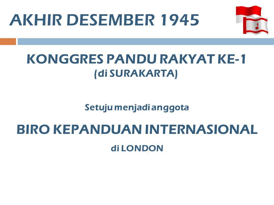 Republik Indonesia Serikat KONGGRES PANDU RAKYAT KE-1 MUNCUL KEBIASAAN LAMA ORMAS DAN PARPOL MEMBENTUK KADER-KADERNYA LEWAT ORMAS DAN ORPOLNYA.