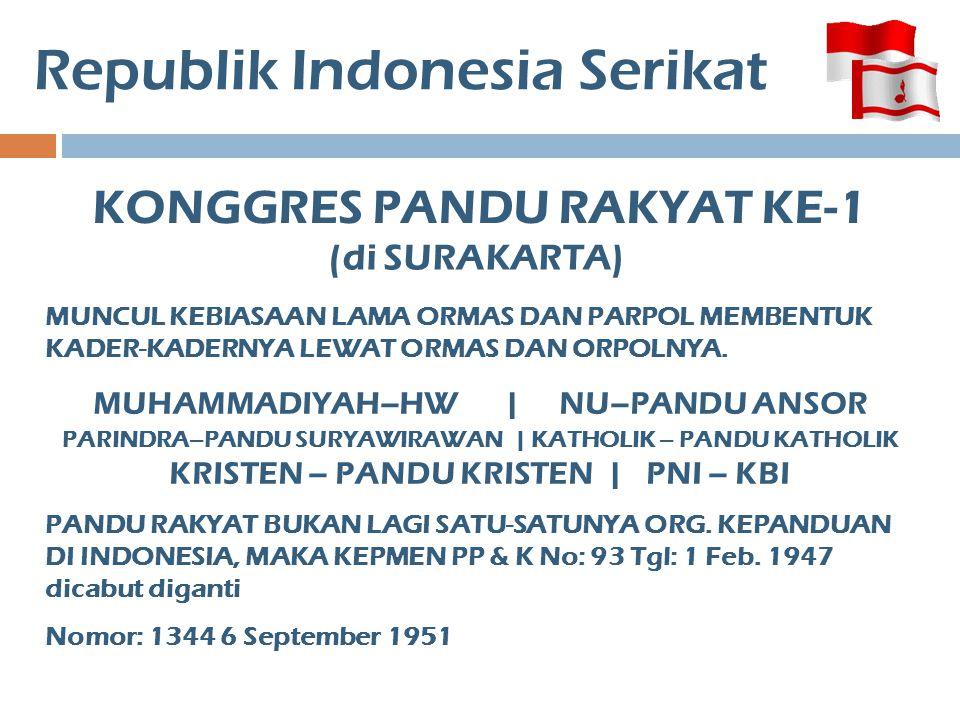 16 SEPTEMBER 1951 KONGGRES PANDU RAKYAT KE-1 WAKIL-WAKIL PANDU RAKYAT INDONESIA, HW, AL- IRSYAD, PANDU ISLAM INDONESIA, KEPANDUAN ANGKATAN MUSLIM INDONESIA, PANDU KAHOLIK, PEKERTI (PERSERIKATAN KEPANDUAN TIONGHOA) DAN PERSERIKATAN PANDU-PANDU INDONESIA KONFERENSI MEMBENTUK IPINDO ( DIAKUI SBG ANGGOTA WOSM)