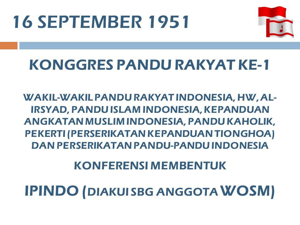 16 SEPTEMBER 1951 KONGGRES PANDU RAKYAT KE-1 WAKIL-WAKIL PANDU RAKYAT INDONESIA, HW, AL- IRSYAD, PANDU ISLAM INDONESIA, KEPANDUAN ANGKATAN MUSLIM INDO