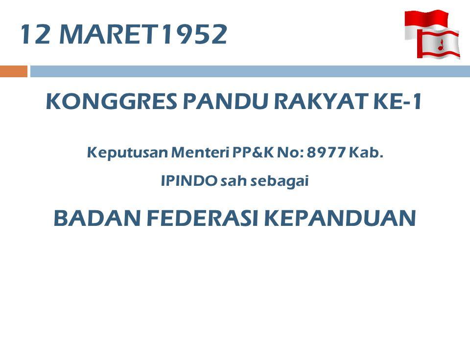 12 MARET1952 KONGGRES PANDU RAKYAT KE-1 Keputusan Menteri PP&K No: 8977 Kab. IPINDO sah sebagai BADAN FEDERASI KEPANDUAN