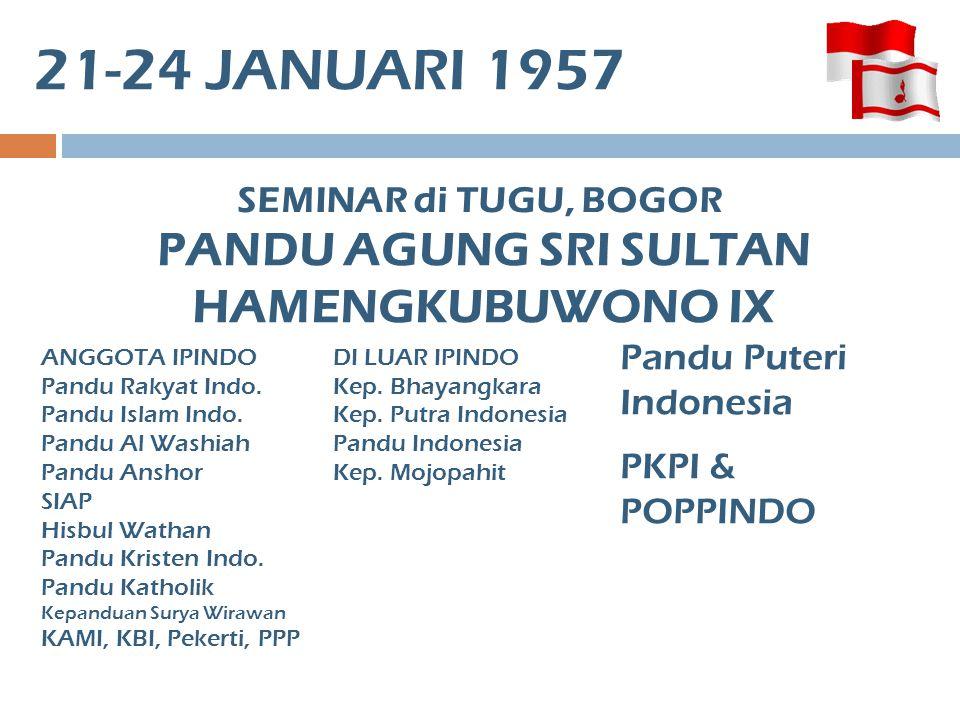 21-24 JANUARI 1957 SEMINAR di TUGU, BOGOR ANGGOTA IPINDO Pandu Rakyat Indo. Pandu Islam Indo. Pandu Al Washiah Pandu Anshor SIAP Hisbul Wathan Pandu K