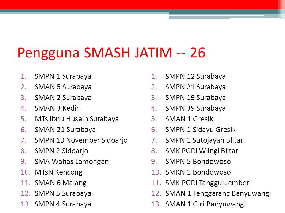 Pengguna SMASH JATIM -- 26 1.SMPN 1 Surabaya 2.SMAN 5 Surabaya 3.SMAN 2 Surabaya 4.SMAN 3 Kediri 5.MTs Ibnu Husain Surabaya 6.SMAN 21 Surabaya 7.SMPN