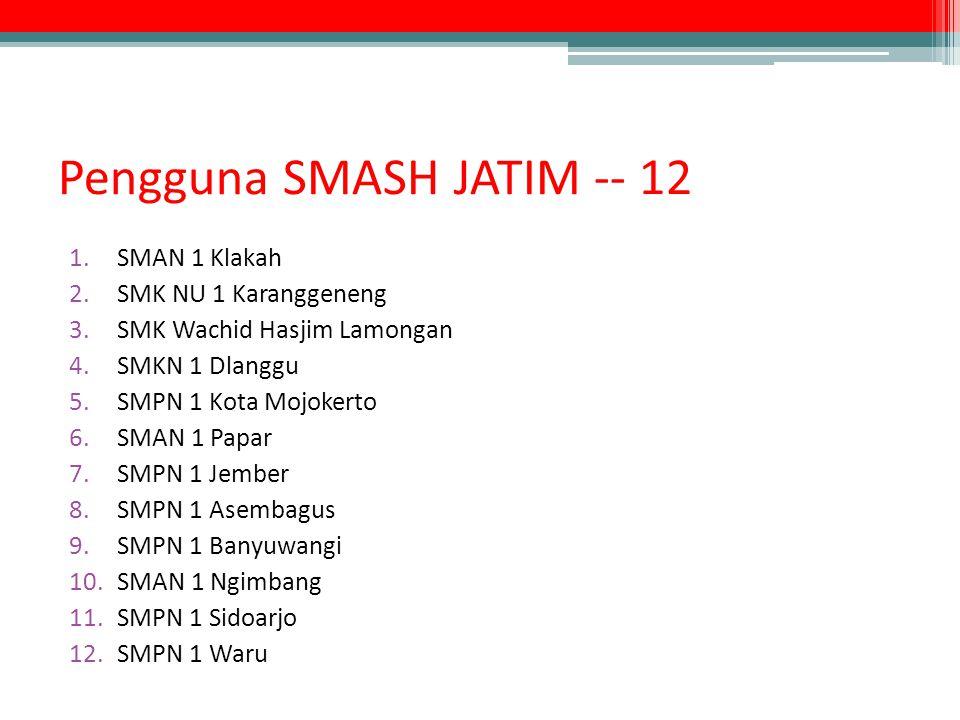 Pengguna SMASH JATIM -- 12 1.SMAN 1 Klakah 2.SMK NU 1 Karanggeneng 3.SMK Wachid Hasjim Lamongan 4.SMKN 1 Dlanggu 5.SMPN 1 Kota Mojokerto 6.SMAN 1 Papa