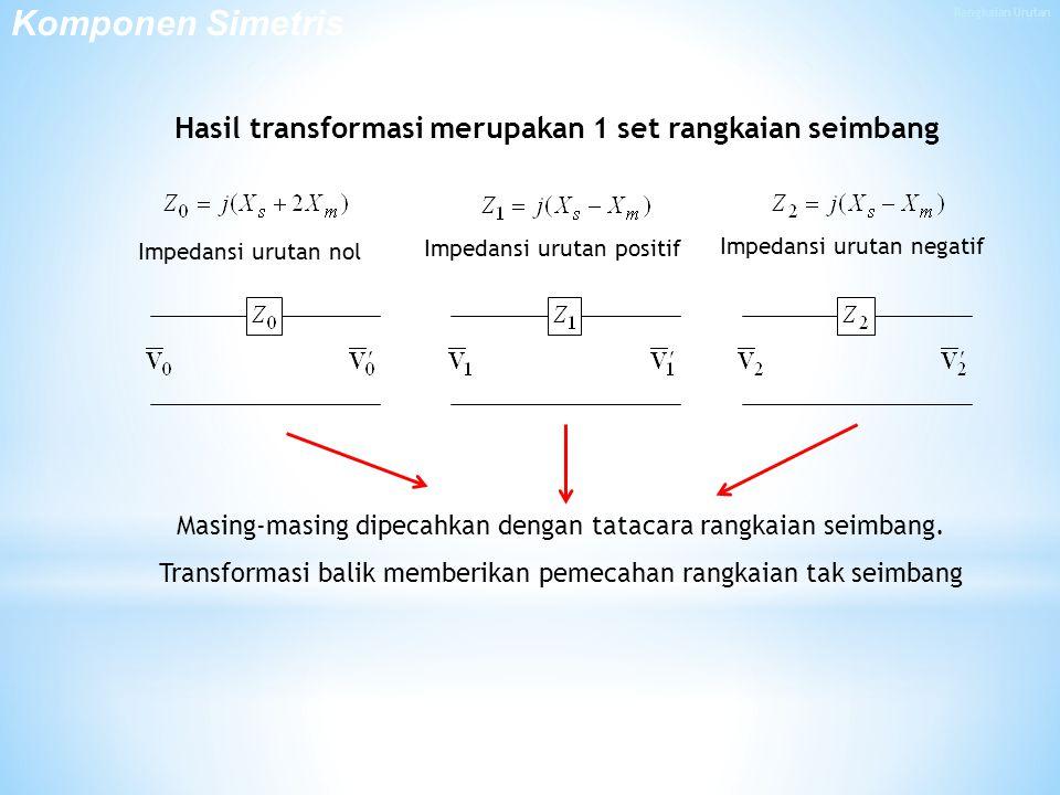 Impedansi urutan nol Impedansi urutan positif Impedansi urutan negatif Masing-masing dipecahkan dengan tatacara rangkaian seimbang.
