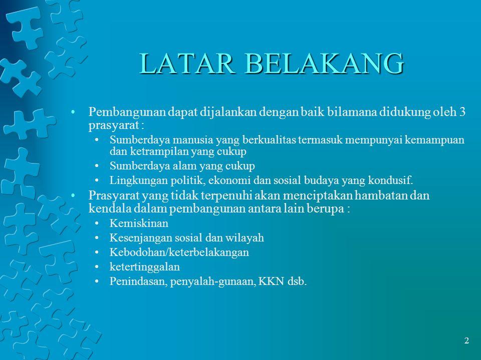 3 •Problematika kemiskinan yang dihadapi di Indonesia adalah kemiskinan multi-dimensi : •Kemiskinan ekonomi •Kemiskinan ilmu dan keakhlian •Kemiskinan moral, akhlak dan mentalitas.