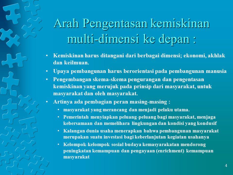 5 PROBLEMATIKA KEMISKINAN DI ACEH •Akar permasalahan kemiskinan di Aceh : •Konflik yang berkepanjangan •Bencana Alam ( a.l.