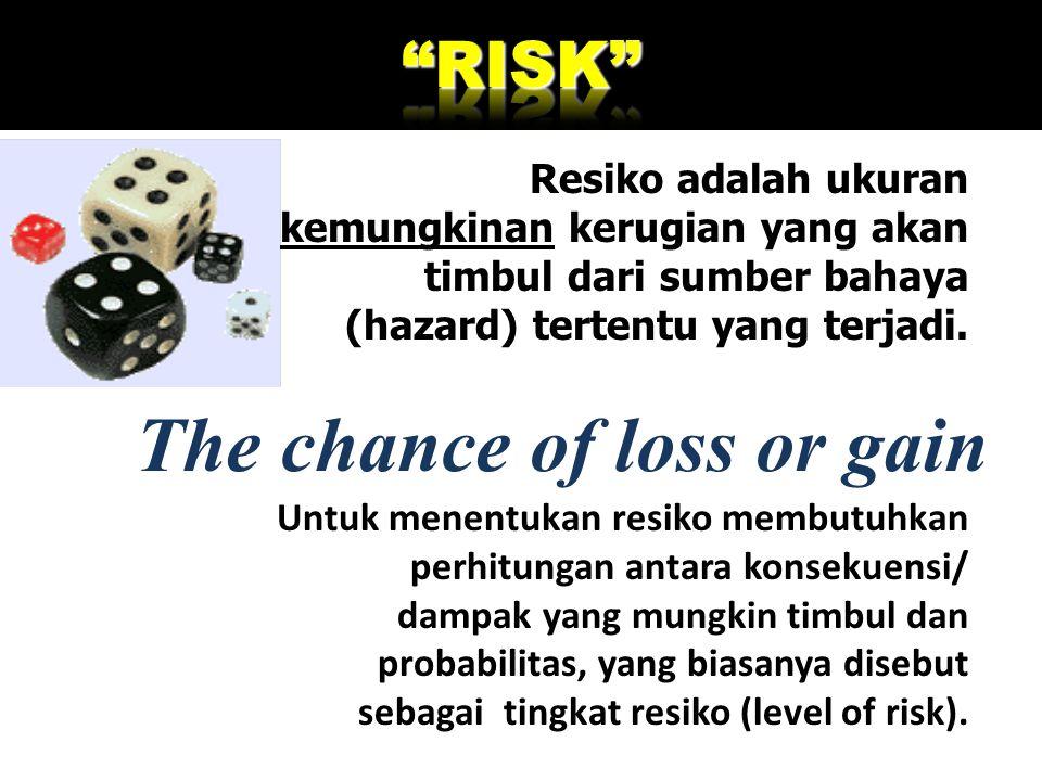 The chance of loss or gain Resiko adalah ukuran kemungkinan kerugian yang akan timbul dari sumber bahaya (hazard) tertentu yang terjadi. Untuk menentu