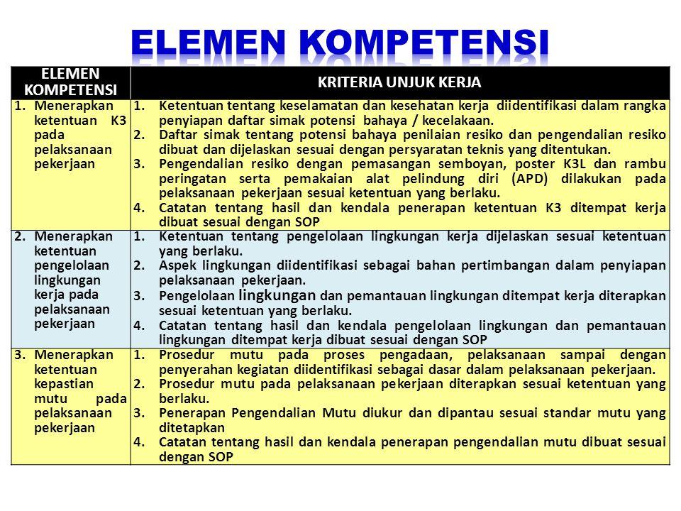 ELEMEN KOMPETENSI KRITERIA UNJUK KERJA 1.Menerapkan ketentuan K3 pada pelaksanaan pekerjaan 1.Ketentuan tentang keselamatan dan kesehatan kerja diiden