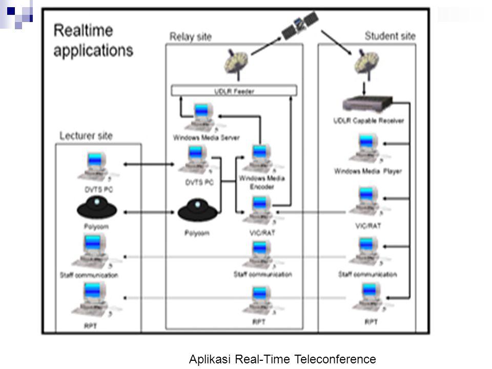 Aplikasi Real-Time Teleconference