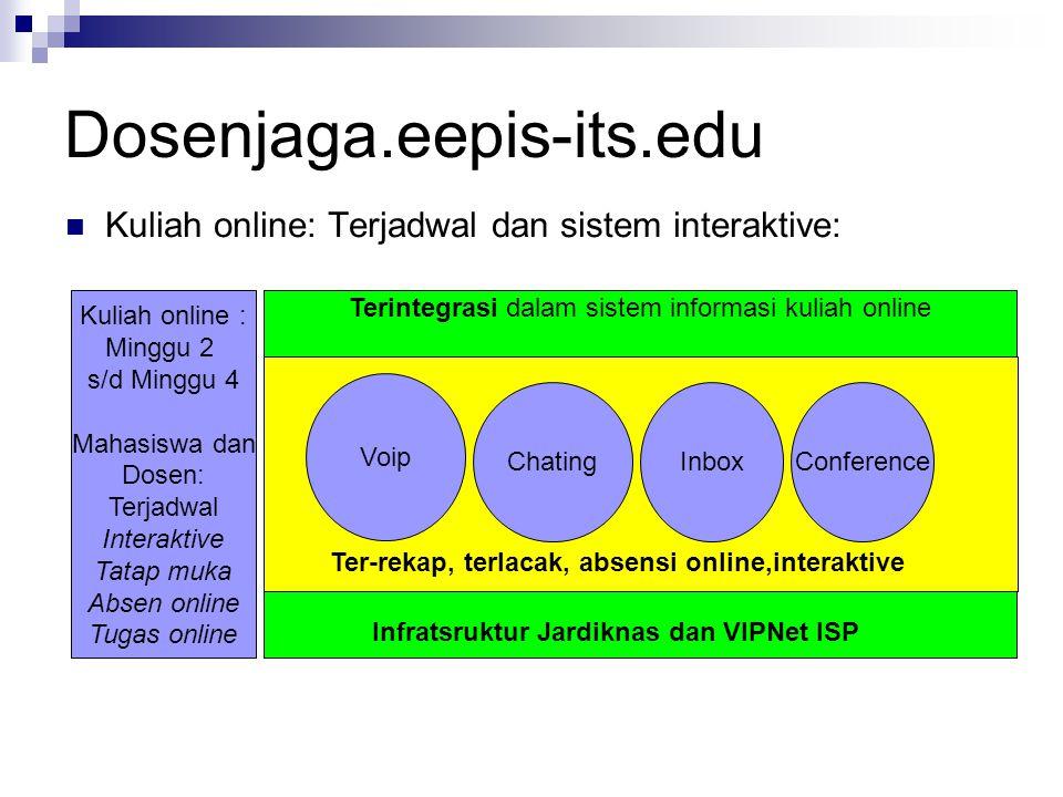 Dosenjaga.eepis-its.edu  Kuliah online: Terjadwal dan sistem interaktive: Voip ChatingConference Infratsruktur Jardiknas dan VIPNet ISP Terintegrasi