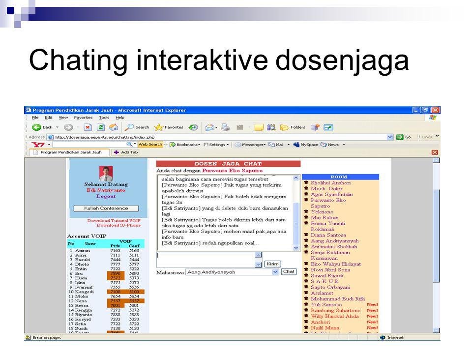 Chating interaktive dosenjaga