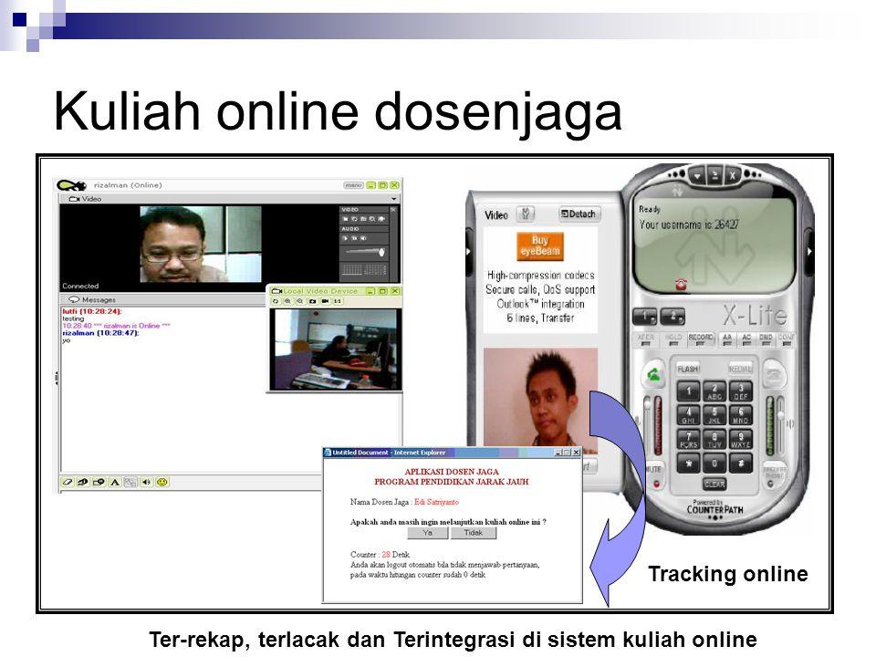 Kuliah online dosenjaga Ter-rekap, terlacak dan Terintegrasi di sistem kuliah online Tracking online