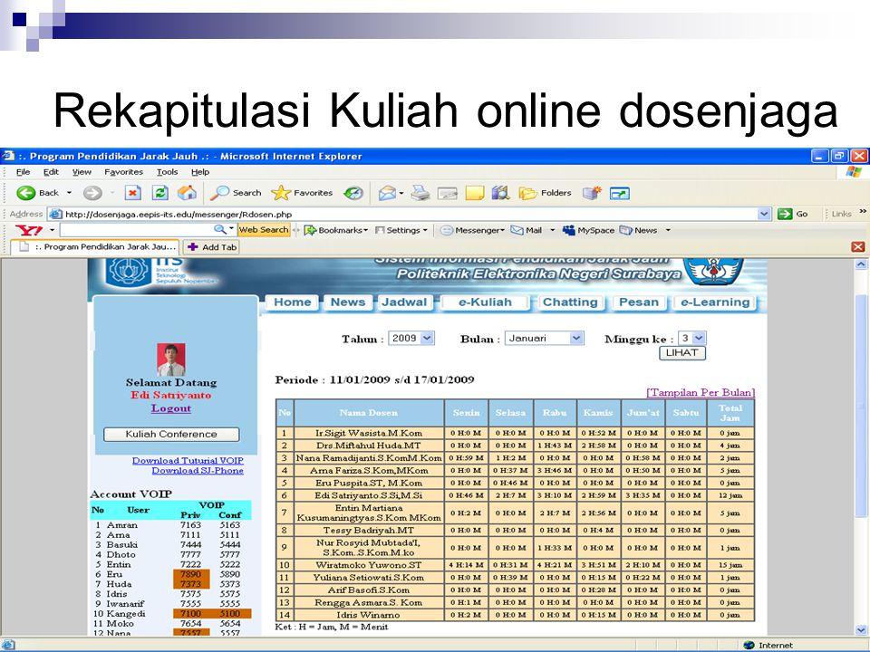 Rekapitulasi Kuliah online dosenjaga