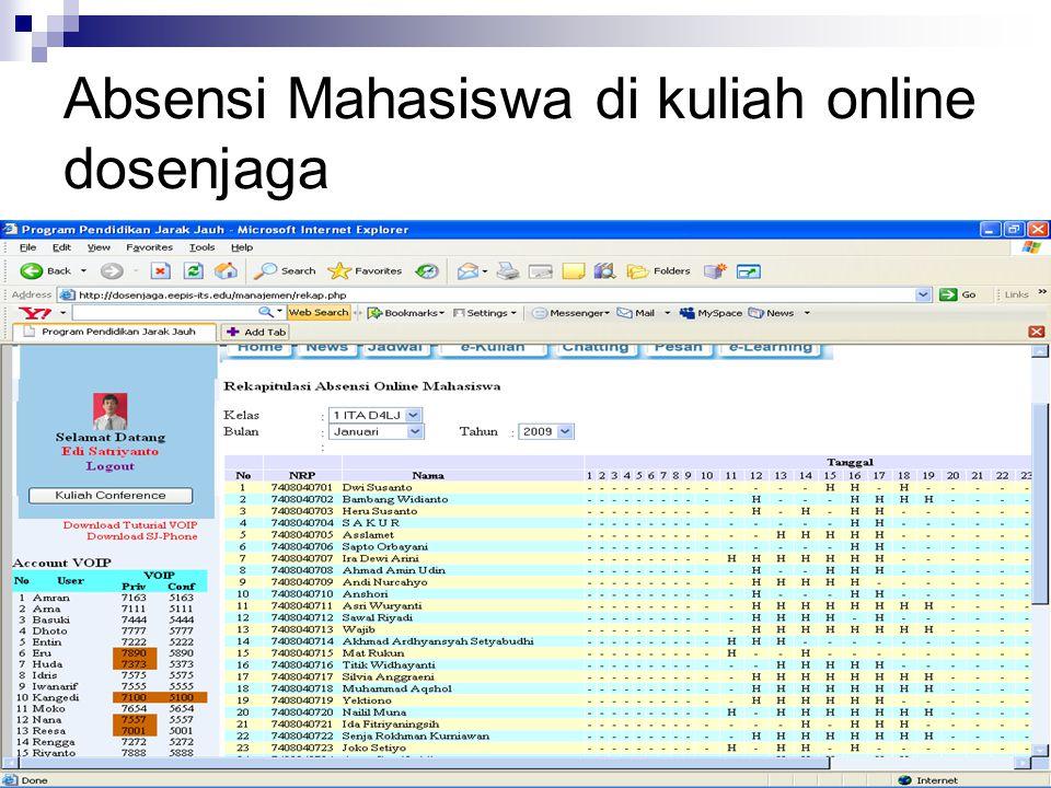 Absensi Mahasiswa di kuliah online dosenjaga