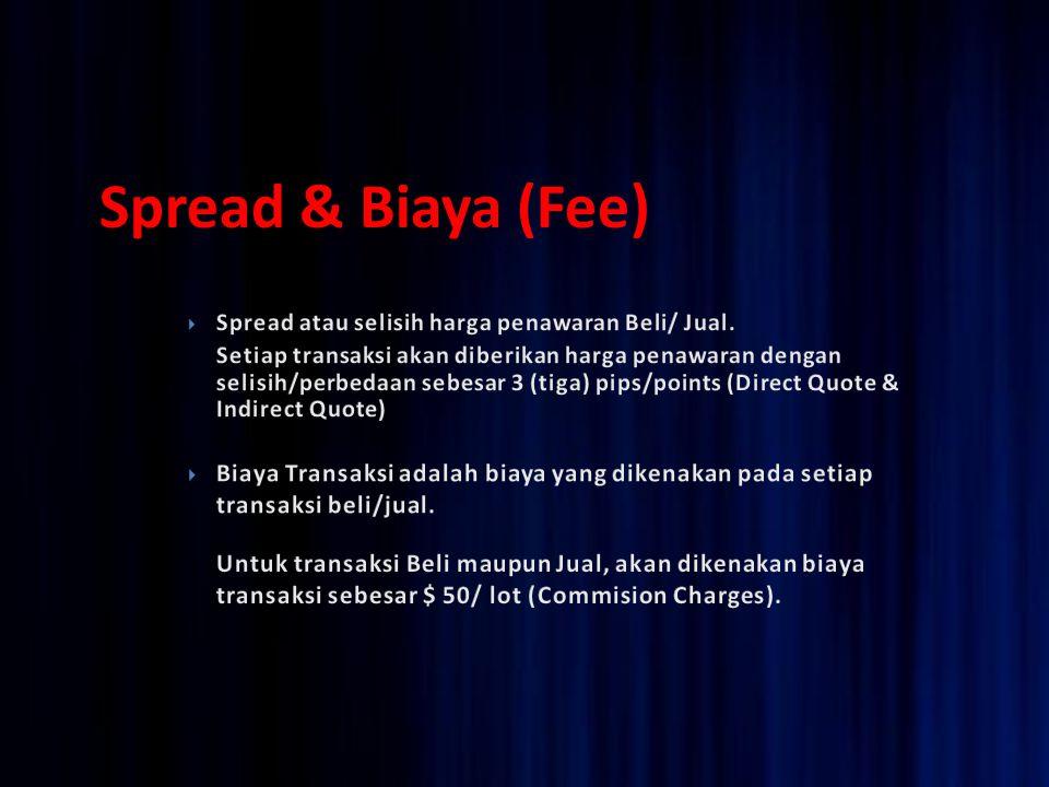Spread & Biaya (Fee)