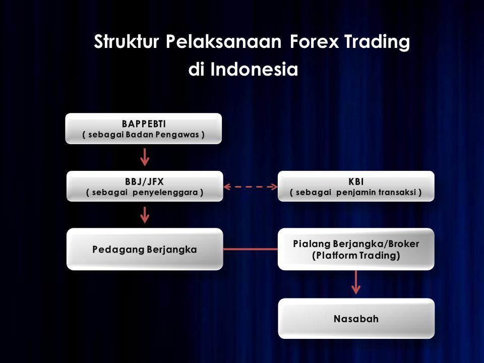 Mekanisme Pelaksanaan Forex Trading secara umum Lembaga Kliring
