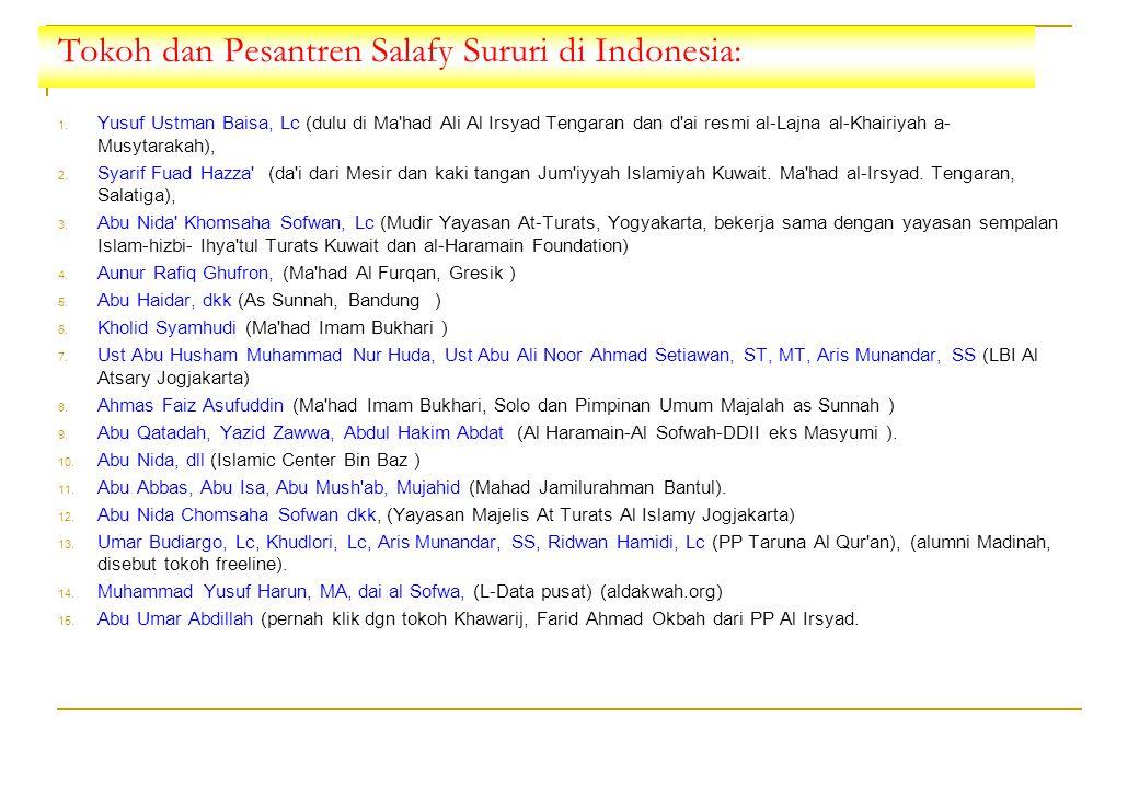 Tokoh dan Pesantren Salafy Sururi di Indonesia: 1.