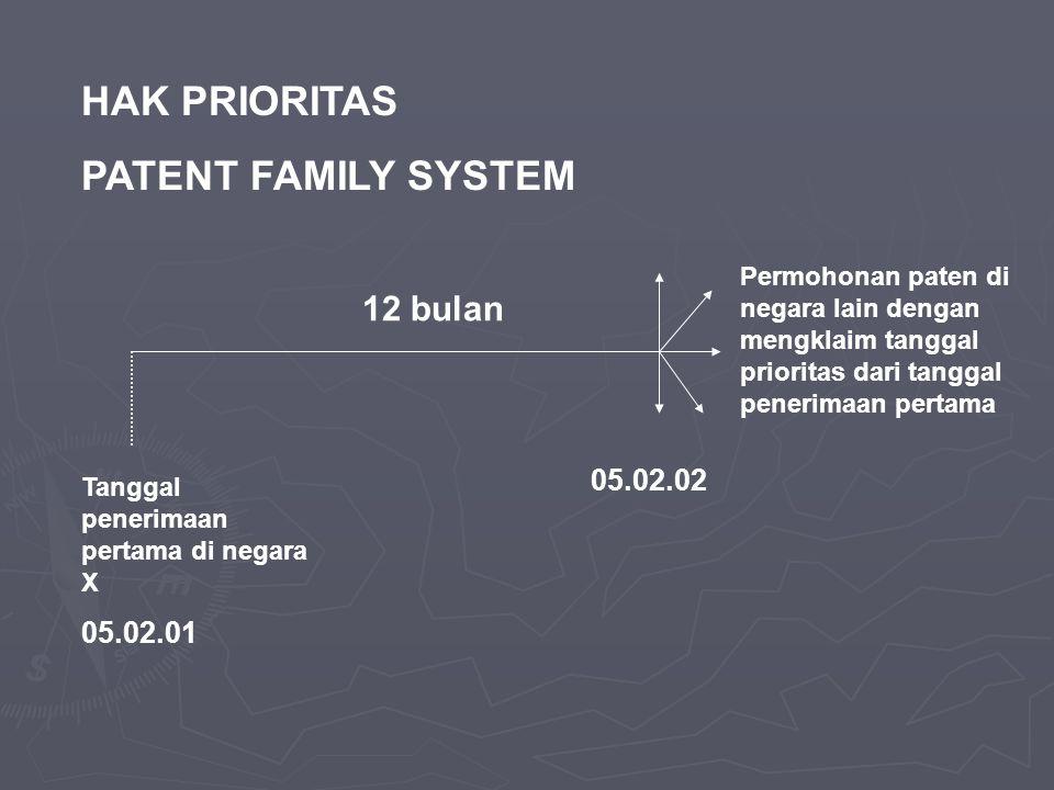Tanggal penerimaan pertama di negara X 05.02.01 12 bulan 05.02.02 Permohonan paten di negara lain dengan mengklaim tanggal prioritas dari tanggal pene