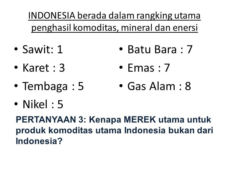 INDONESIA berada dalam rangking utama penghasil komoditas, mineral dan enersi • Sawit: 1 • Karet : 3 • Tembaga : 5 • Nikel : 5 • Batu Bara : 7 • Emas