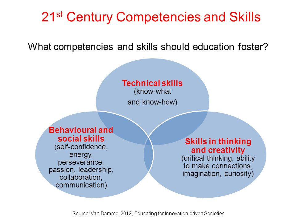 What competencies and skills should education foster? Technical skills (know-what and know-how) Skills in thinking and creativity (critical thinking,