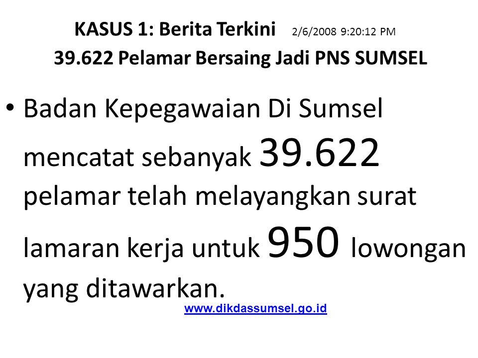 KASUS 1: Berita Terkini 2/6/2008 9:20:12 PM 39.622 Pelamar Bersaing Jadi PNS SUMSEL • Badan Kepegawaian Di Sumsel mencatat sebanyak 39.622 pelamar tel