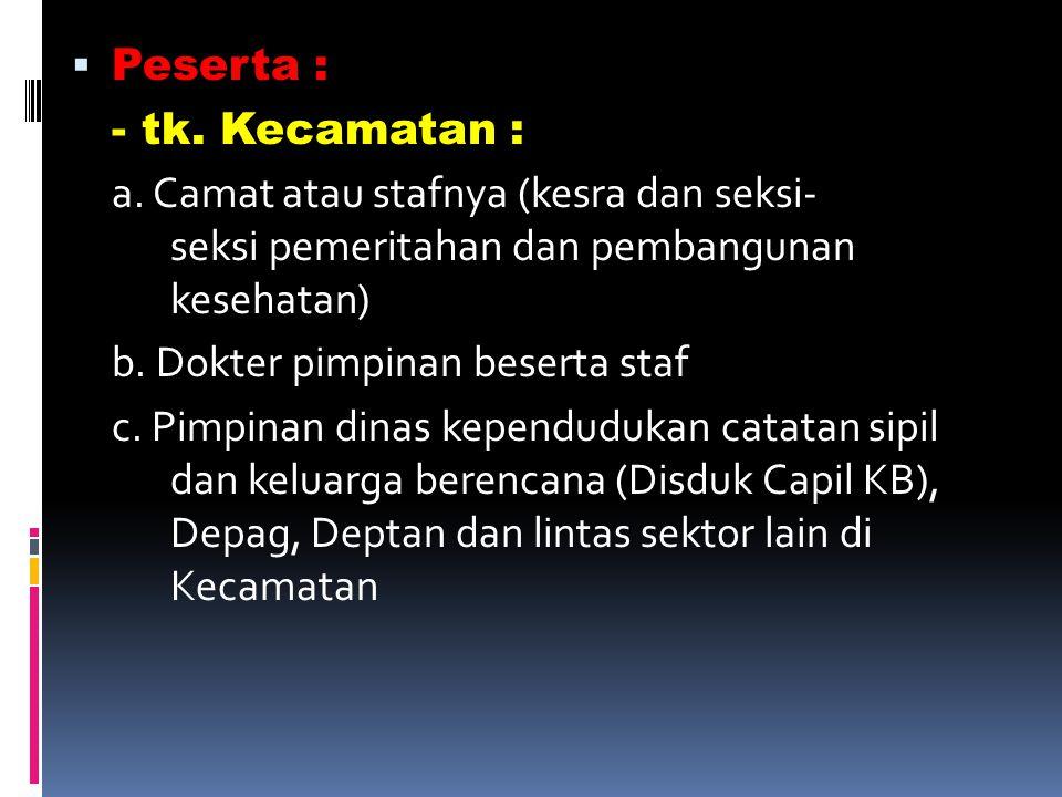  Peserta : - tk. Kecamatan : a. Camat atau stafnya (kesra dan seksi- seksi pemeritahan dan pembangunan kesehatan) b. Dokter pimpinan beserta staf c.