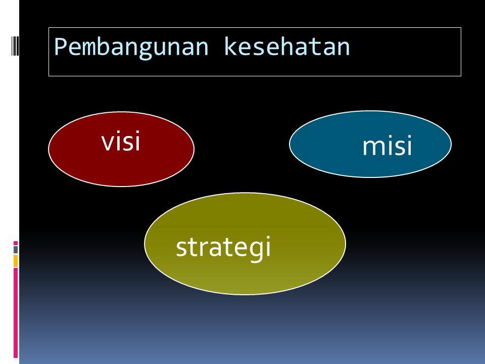 Pembangunan kesehatan visi misi strategi