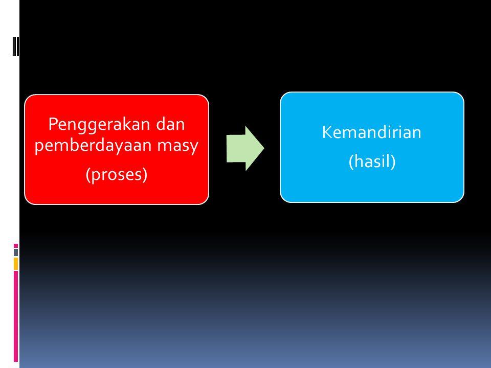 Penggerakan dan pemberdayaan masy (proses) Kemandirian (hasil)