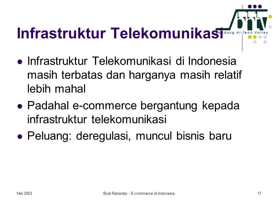 Mei 2003Budi Rahardjo - E-commerce di Indonesia17 Infrastruktur Telekomunikasi  Infrastruktur Telekomunikasi di Indonesia masih terbatas dan harganya masih relatif lebih mahal  Padahal e-commerce bergantung kepada infrastruktur telekomunikasi  Peluang: deregulasi, muncul bisnis baru