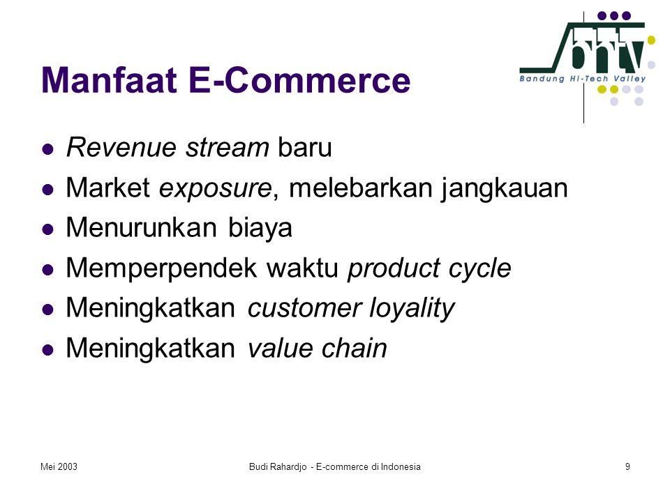 Mei 2003Budi Rahardjo - E-commerce di Indonesia9 Manfaat E-Commerce  Revenue stream baru  Market exposure, melebarkan jangkauan  Menurunkan biaya  Memperpendek waktu product cycle  Meningkatkan customer loyality  Meningkatkan value chain