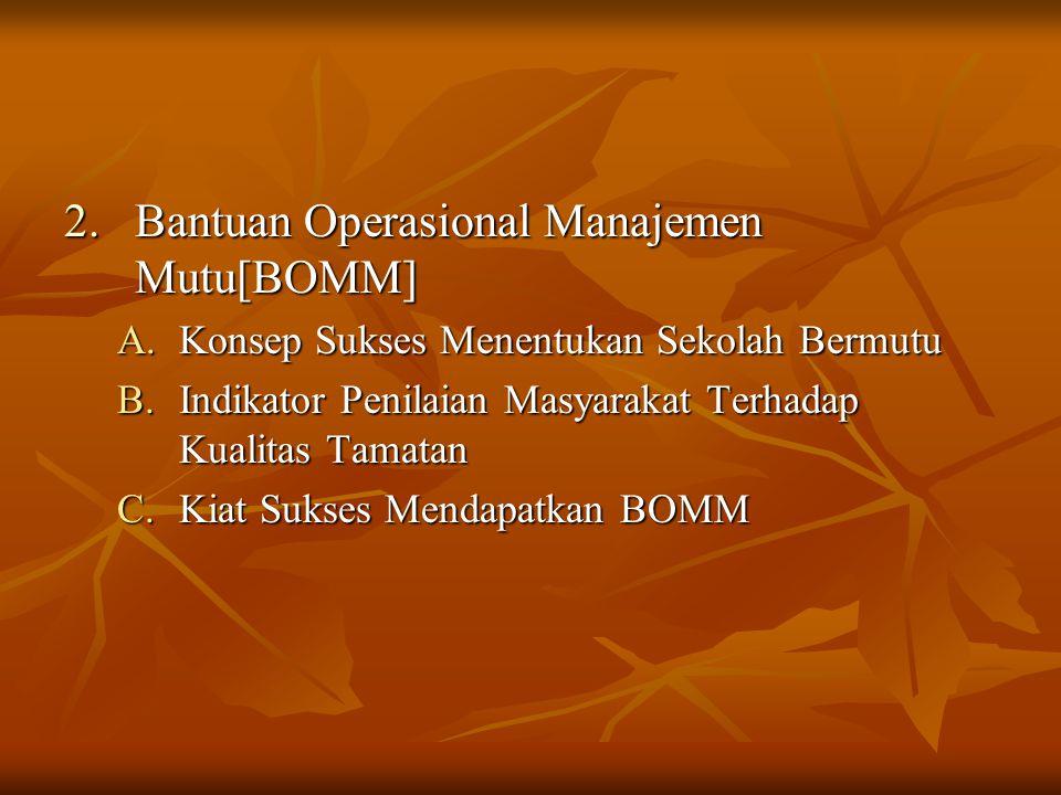 2.Bantuan Operasional Manajemen Mutu[BOMM] A.Konsep Sukses Menentukan Sekolah Bermutu B.Indikator Penilaian Masyarakat Terhadap Kualitas Tamatan C.Kia