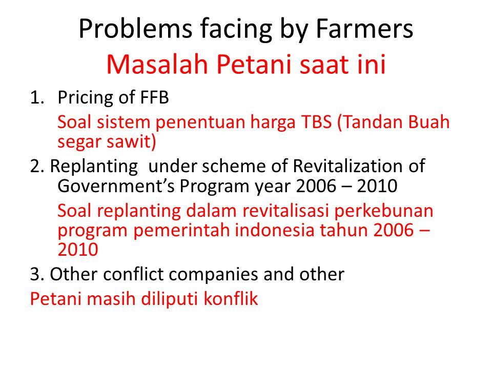 Problems facing by Farmers Masalah Petani saat ini 1.Pricing of FFB Soal sistem penentuan harga TBS (Tandan Buah segar sawit) 2. Replanting under sche