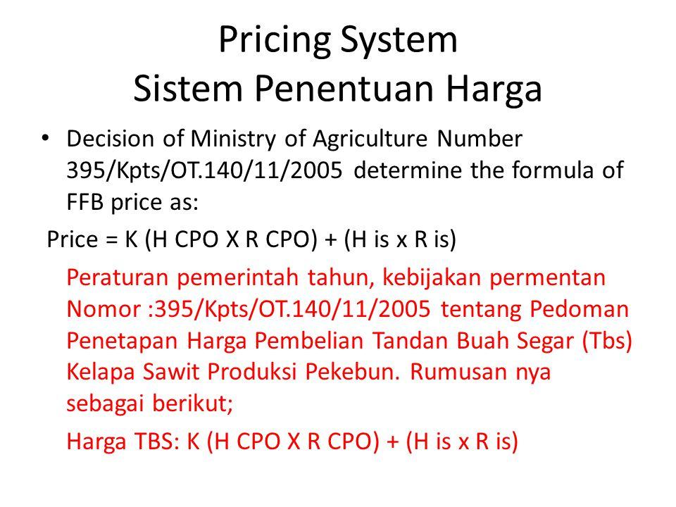 Pricing System Sistem Penentuan Harga • Decision of Ministry of Agriculture Number 395/Kpts/OT.140/11/2005 determine the formula of FFB price as: Price = K (H CPO X R CPO) + (H is x R is) Peraturan pemerintah tahun, kebijakan permentan Nomor :395/Kpts/OT.140/11/2005 tentang Pedoman Penetapan Harga Pembelian Tandan Buah Segar (Tbs) Kelapa Sawit Produksi Pekebun.