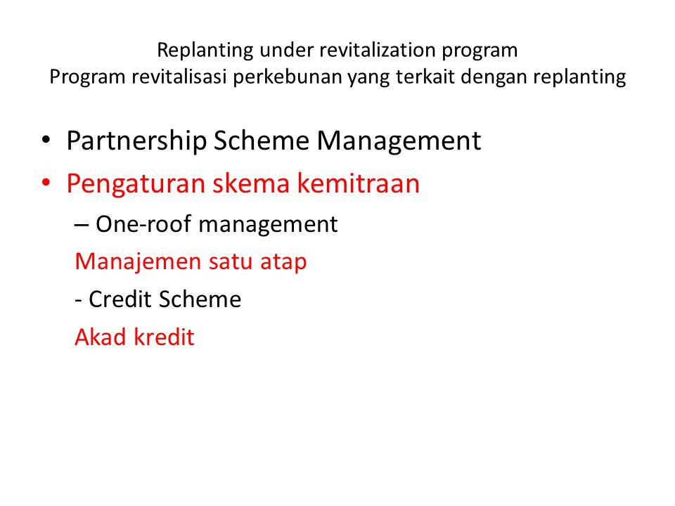 Replanting under revitalization program Program revitalisasi perkebunan yang terkait dengan replanting • Partnership Scheme Management • Pengaturan sk