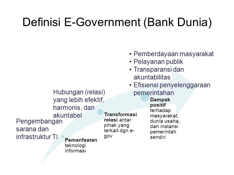 Definisi E-Government (Bank Dunia) Pemanfaatan teknologi informasi Transformasi relasi antar pihak yang terkait dgn e- gov Dampak positif terhadap mas