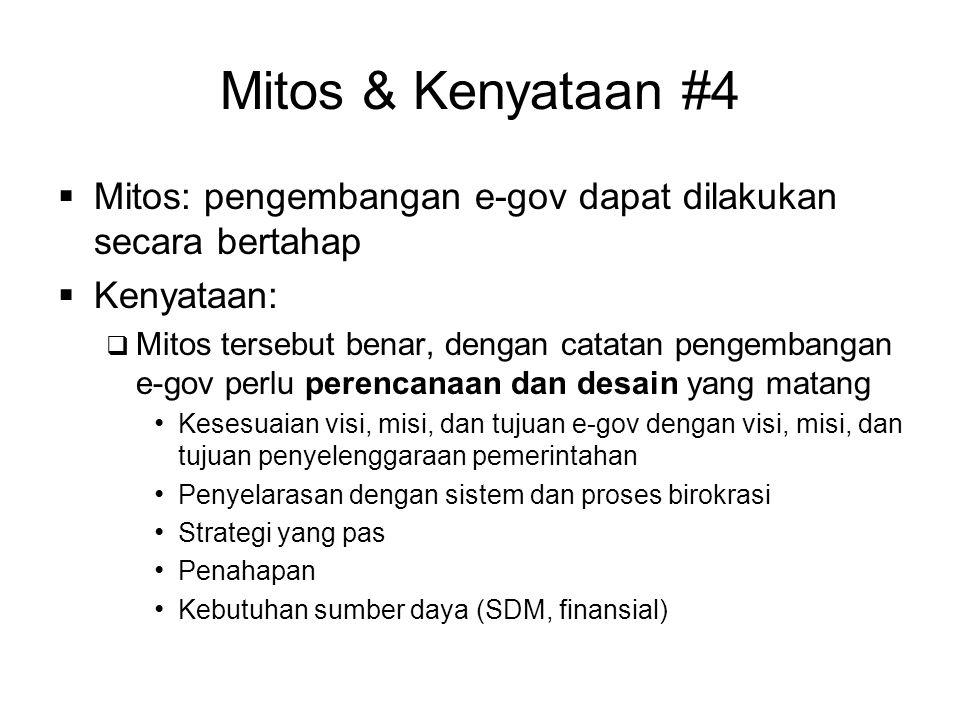 Mitos & Kenyataan #4  Mitos: pengembangan e-gov dapat dilakukan secara bertahap  Kenyataan:  Mitos tersebut benar, dengan catatan pengembangan e-go