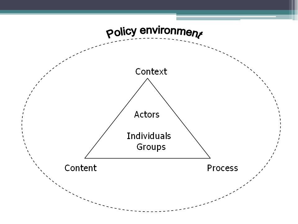 •Konteks : kegiatan, waktu -- Hal dibicarakan, di formulasikan •Aktor: orang yang berpartisipasi -- Mempengaruhi pembuatan kebijakan •Proses: tindakan, jalan -- Pengembangan dan implementasi kebijakan •Konten: isi, isue -- Menjelaskan tujuan