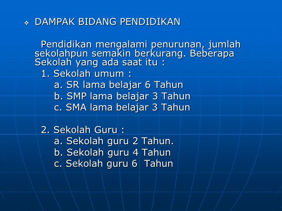DAMPAK BIDANG KEBUDAYAAN BBahasa Indonesia aktif digunakan sebagai bahasa pengantar.
