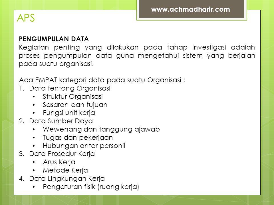 APS www.achmadharir.com PENGUMPULAN DATA Kegiatan penting yang dilakukan pada tahap investigasi adalah proses pengumpulan data guna mengetahui sistem yang berjalan pada suatu organisasi.