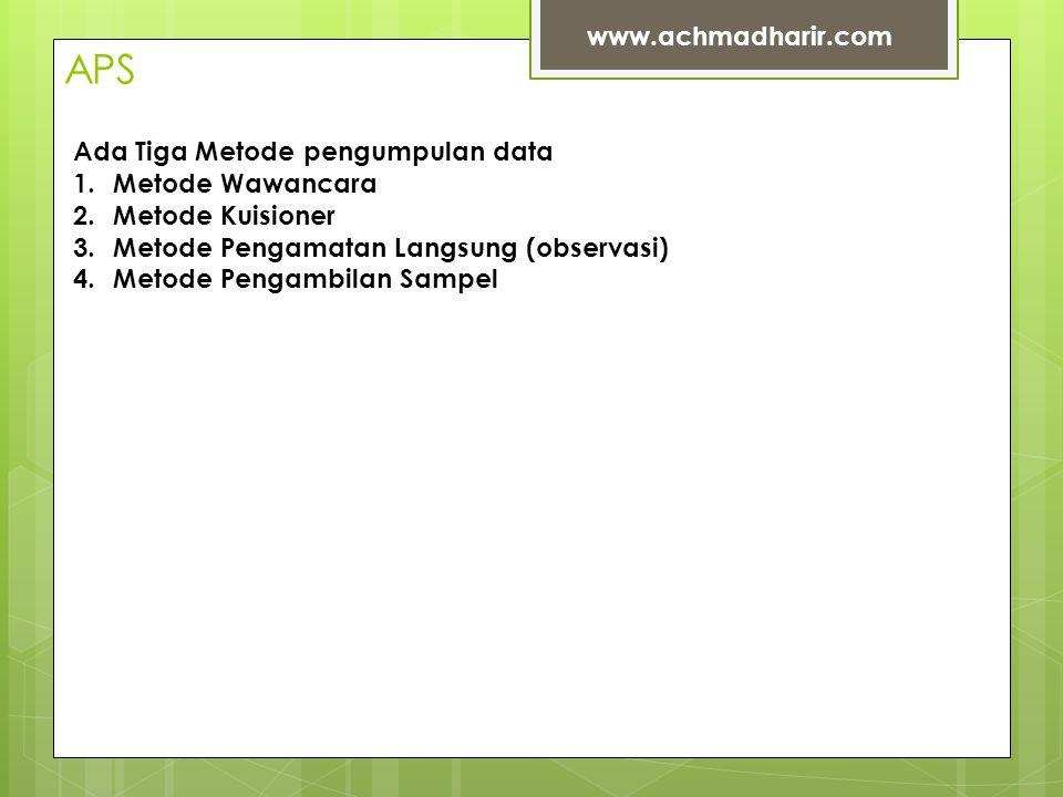 APS www.achmadharir.com Ada Tiga Metode pengumpulan data 1.Metode Wawancara 2.Metode Kuisioner 3.Metode Pengamatan Langsung (observasi) 4.Metode Pengambilan Sampel