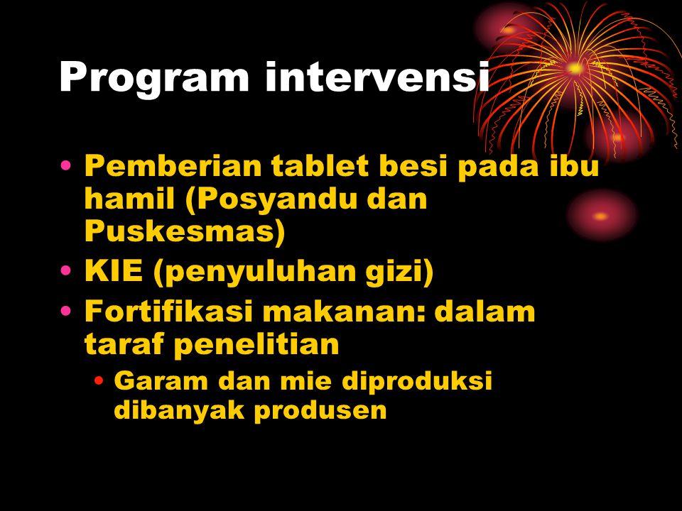 Program intervensi •Pemberian tablet besi pada ibu hamil (Posyandu dan Puskesmas) •KIE (penyuluhan gizi) •Fortifikasi makanan: dalam taraf penelitian