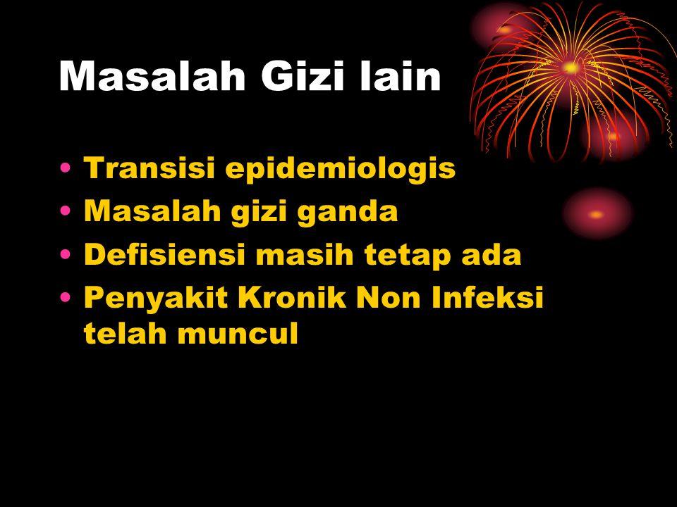 Masalah Gizi lain •Transisi epidemiologis •Masalah gizi ganda •Defisiensi masih tetap ada •Penyakit Kronik Non Infeksi telah muncul