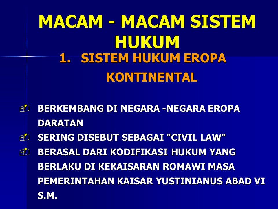 MACAM - MACAM SISTEM HUKUM 1.
