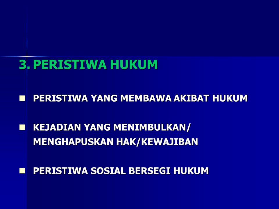 3.PERISTIWA HUKUM  PERISTIWA YANG MEMBAWA AKIBAT HUKUM  KEJADIAN YANG MENIMBULKAN/ MENGHAPUSKAN HAK/KEWAJIBAN  PERISTIWA SOSIAL BERSEGI HUKUM
