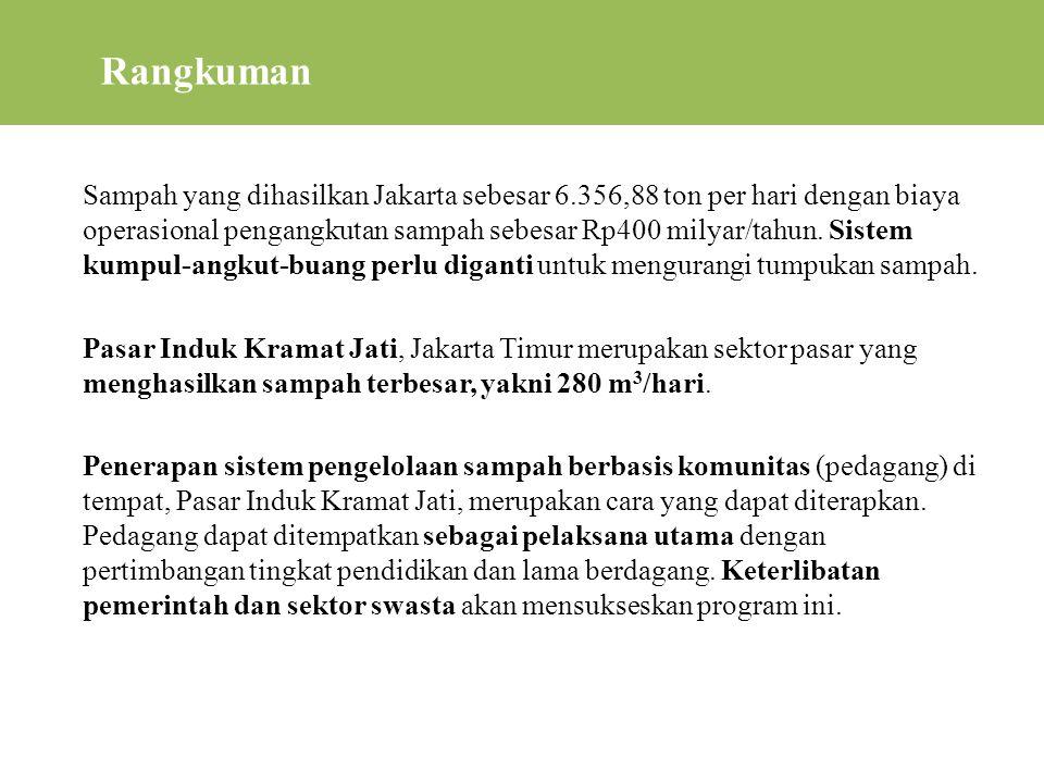 Sampah yang dihasilkan Jakarta sebesar 6.356,88 ton per hari dengan biaya operasional pengangkutan sampah sebesar Rp400 milyar/tahun.