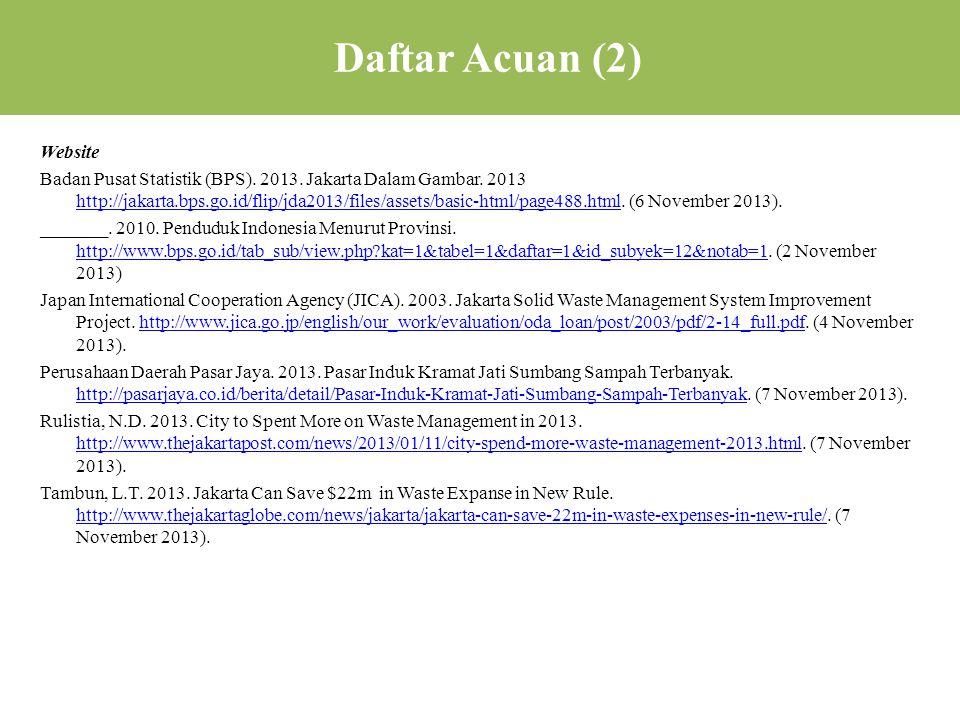 Website Badan Pusat Statistik (BPS).2013. Jakarta Dalam Gambar.