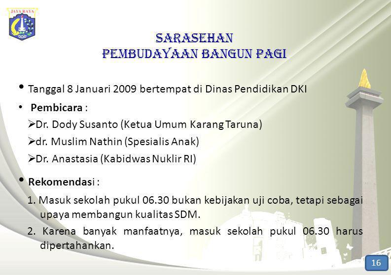 SARASEHAN PEMBUDAYAAN BANGUN PAGI • Tanggal 8 Januari 2009 bertempat di Dinas Pendidikan DKI • Pembicara :  Dr. Dody Susanto (Ketua Umum Karang Tarun